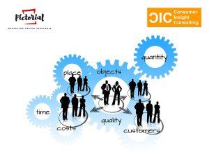 dzialania-marketingowe-w-procesie-rozwoju-grafika2