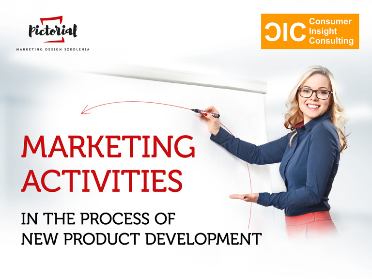 Marketing activities in the process of new product for Product development consulting
