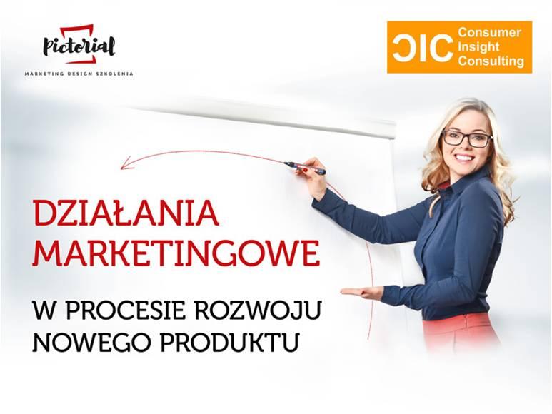 Działania Marketingowe w Procesie Rozwoju Nowego Produktu